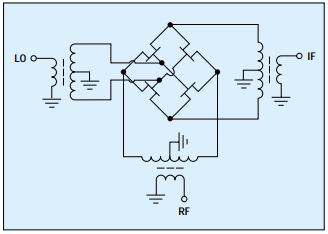 AN00-003 - Novel Passive FET Mixers Provide Superior Dynamic Range