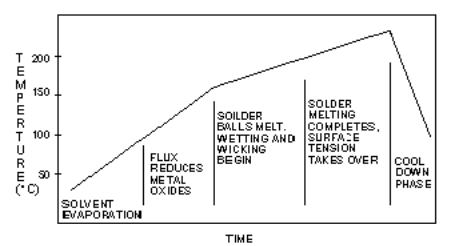AN0-42 - Practical Considerations For Attaching Surface