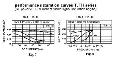 TRAN14-2 - RF Transformers